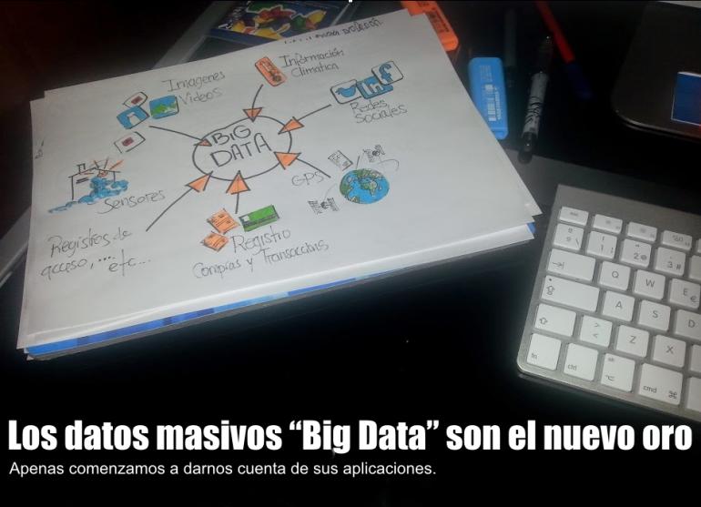 Las fuentes del Big Data