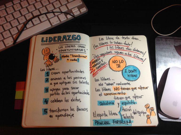 Notas sobre el Post: 2 Características básicas de un líder