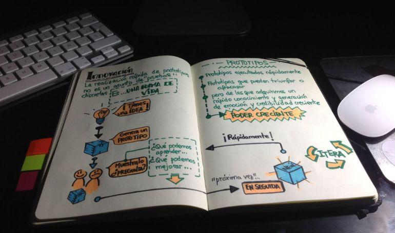 Notas sobre el proceso de generación de prototipos