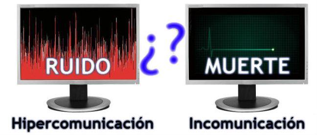 Hipercomunicación vs Incominicación