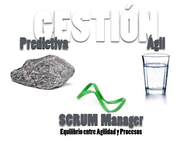 SCRUM Manager - Globalidad / Flexibilidad / Personas