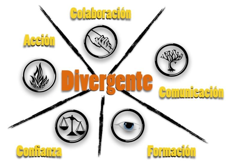 Divergente - Colaboración, Comunicación, Formación, Acción y Confianza