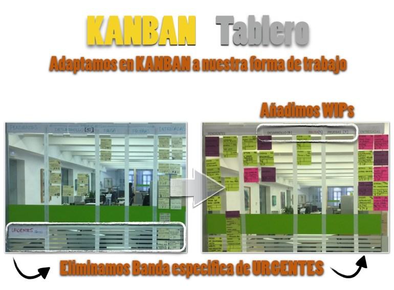 KANBAN - Evolución - Cambios en el Tablero