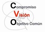 Factor visión en la fórmula del éxito
