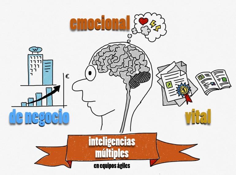 Inteligencias Múltiples en Equipos Ágiles