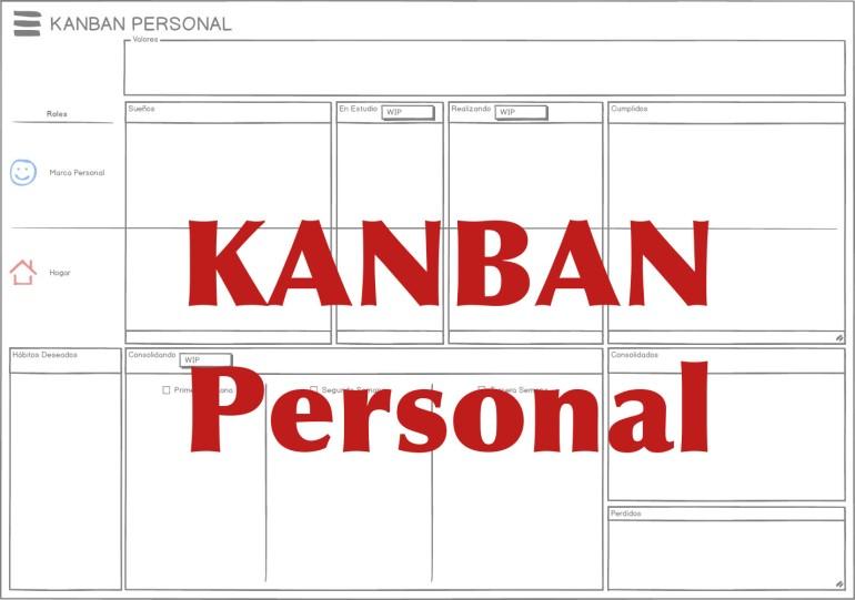 Kanban personal. Aplicación de Agile para la Gestión de los Objetivos Personales