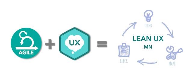 Agilidad + Experiencia de Usuario = leanUX