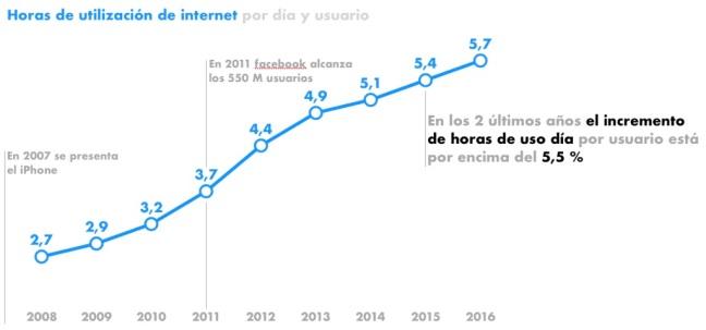 Gráfico resultado diapositiva 1
