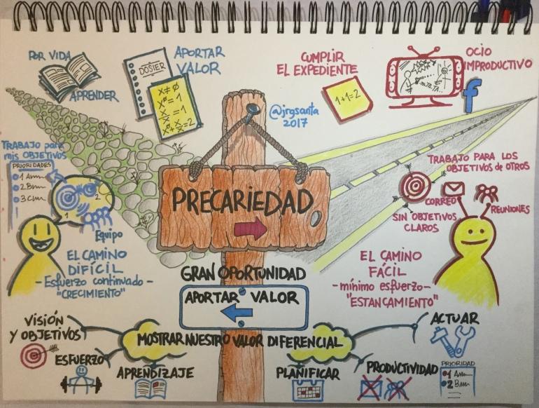 Mapa visual sobre la precariedad y la gran oportunidad de aportar valor que nos ofrece