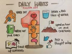 Ámbitos y hábitos diarios