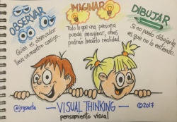 Visual Thinking - Pensamiento Visual : Observar / Imaginar / Dibujar