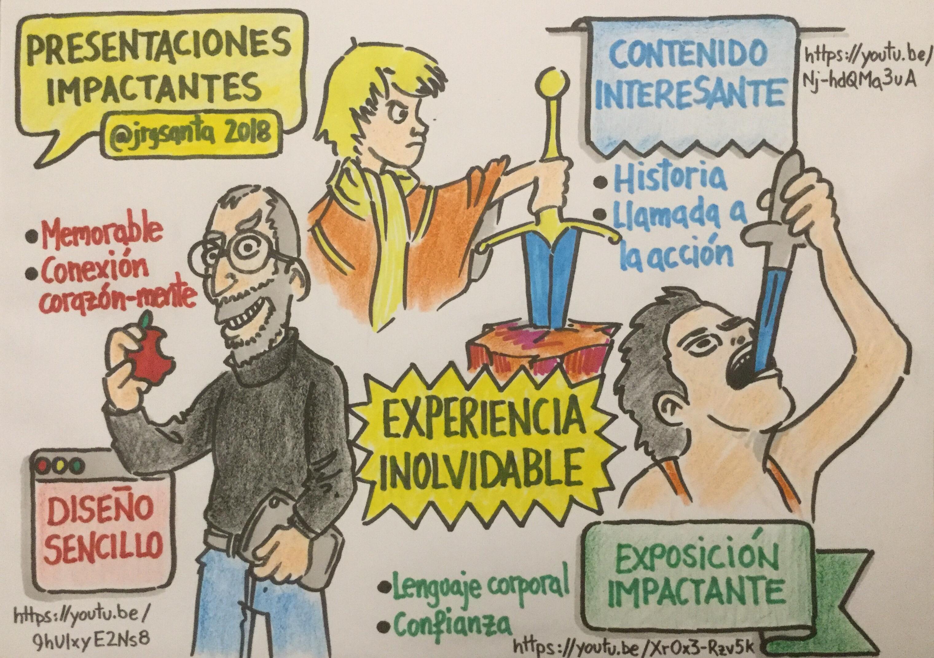 Presentaciones Impactantes. Visual Thinking