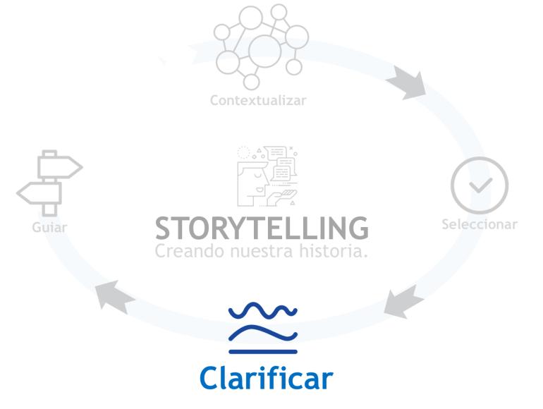 Clarificar: Tercera fase del ciclo del StoryTelling