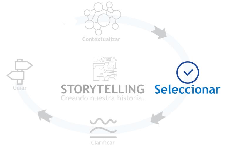 Seleccionar: Segunda fase del ciclo del StoryTelling