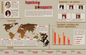 Infografía completa