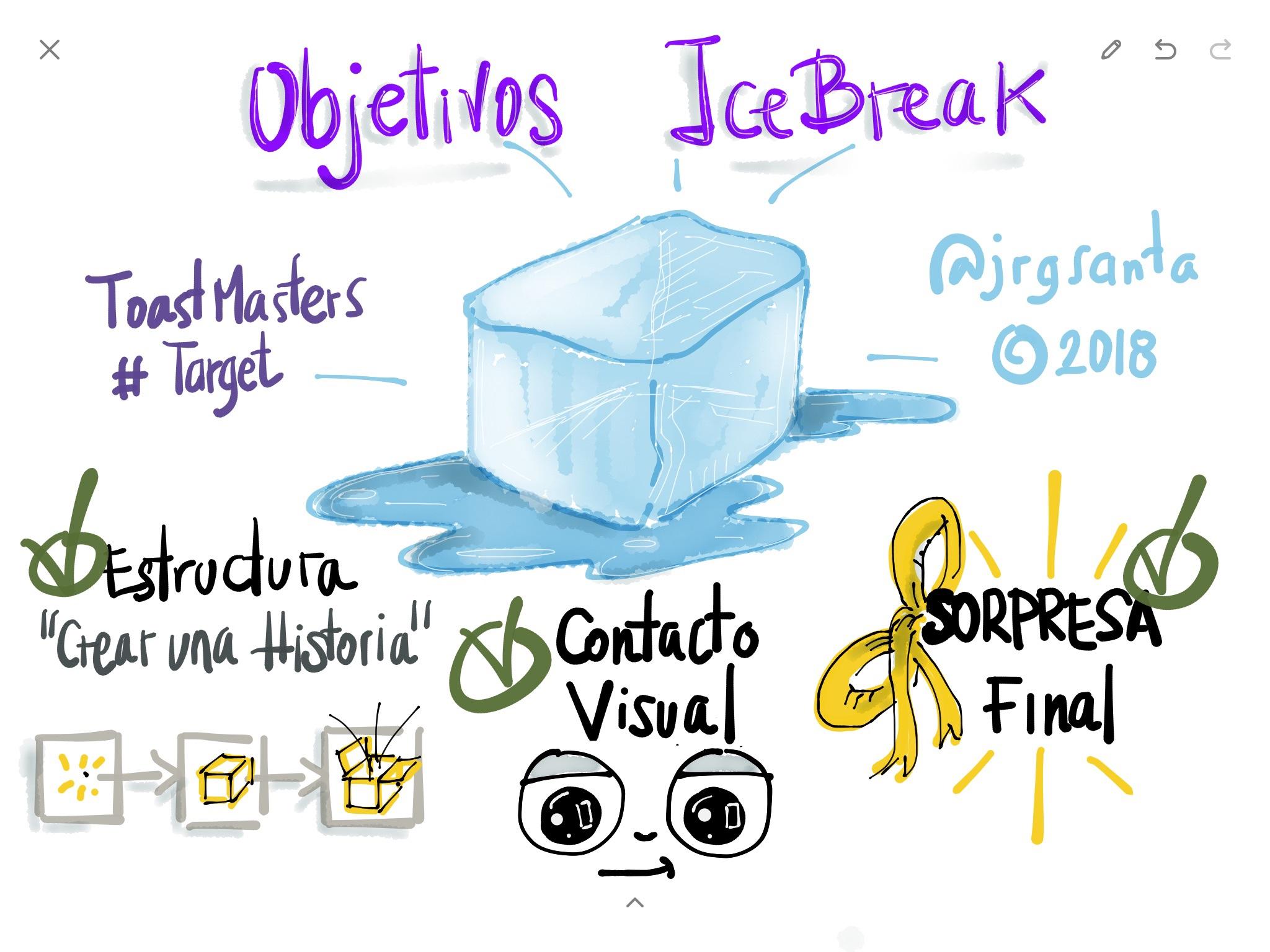 Objetivos personales que me había planteado cumplir en mi IceBreaker Speech.