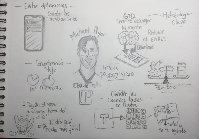 SketchNote inicial conferencia Michael Pryor. TIP's de Productividad