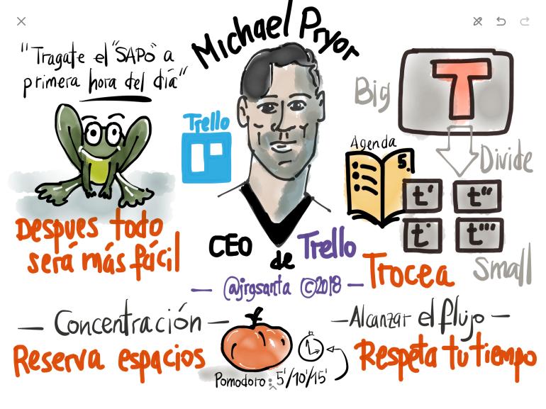 SketchNote Claves Principales conferencia Michael Pryor. TIP's de Productividad