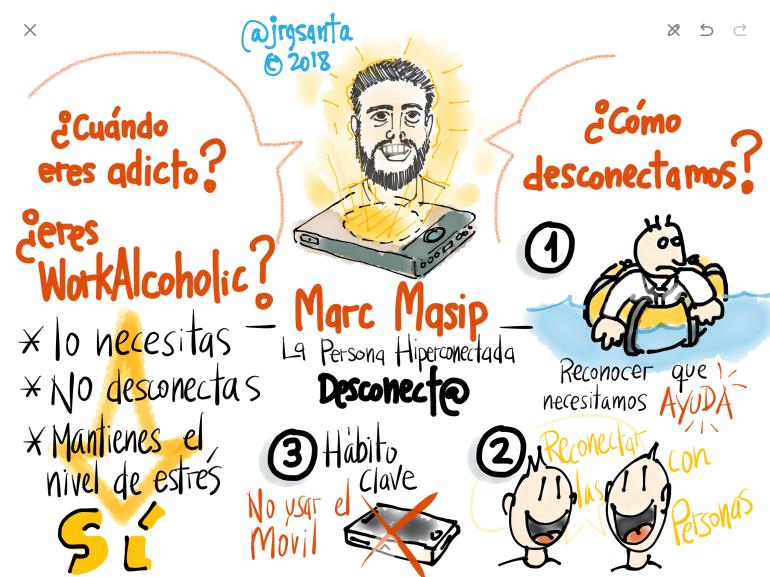 SketchNote Claves Principales conferencia Marc Masip. Rol de la persona Hiperconectada