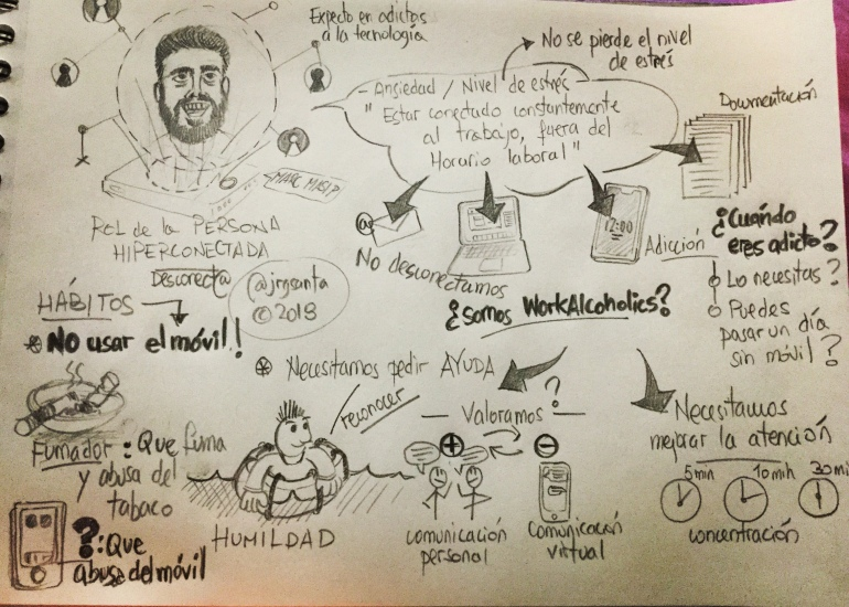 SketchNote Inicial conferencia Marc Masip. Rol de la persona Hiperconectada