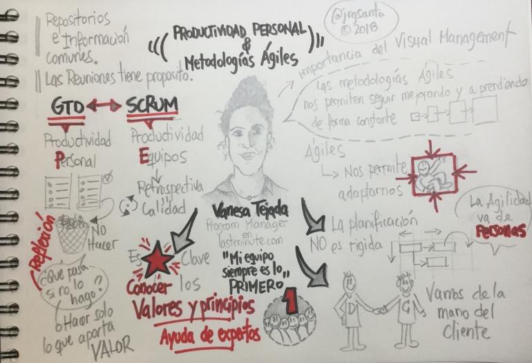 SketchNote Inicial conferencia Vanesa Tejada. Productividad Personal y Metodologías Ágiles