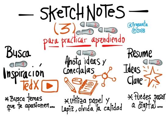 SketchNotes, tres pasos para practicar aprendiendo