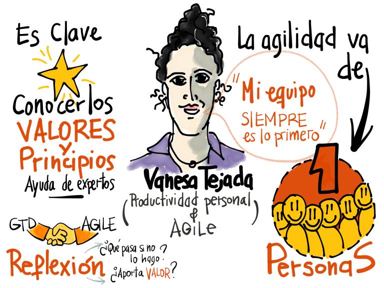 SketchNote Claves Principales conferencia Vanesa Tejada. Productividad Personal y Metodologías Ágiles