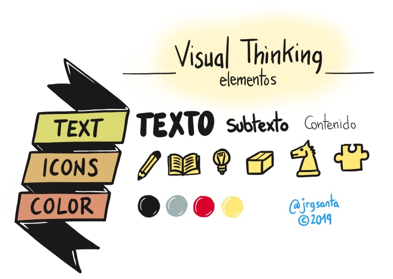 Visual Thinking. Elementos básicos.