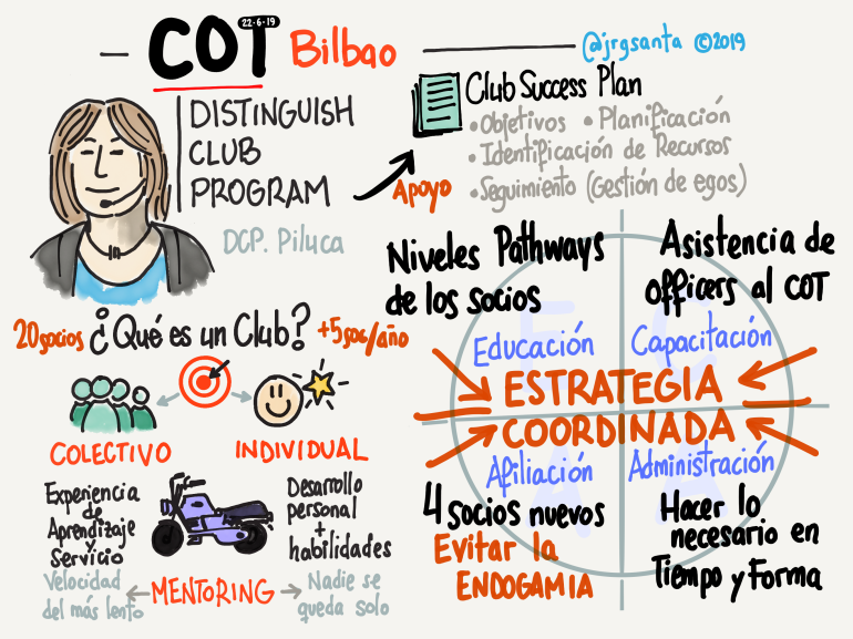 paper.toastmasters cot bilbao 22062019.3