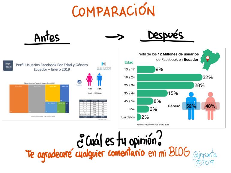 La slide perfecta: Slide 2 - Comparación