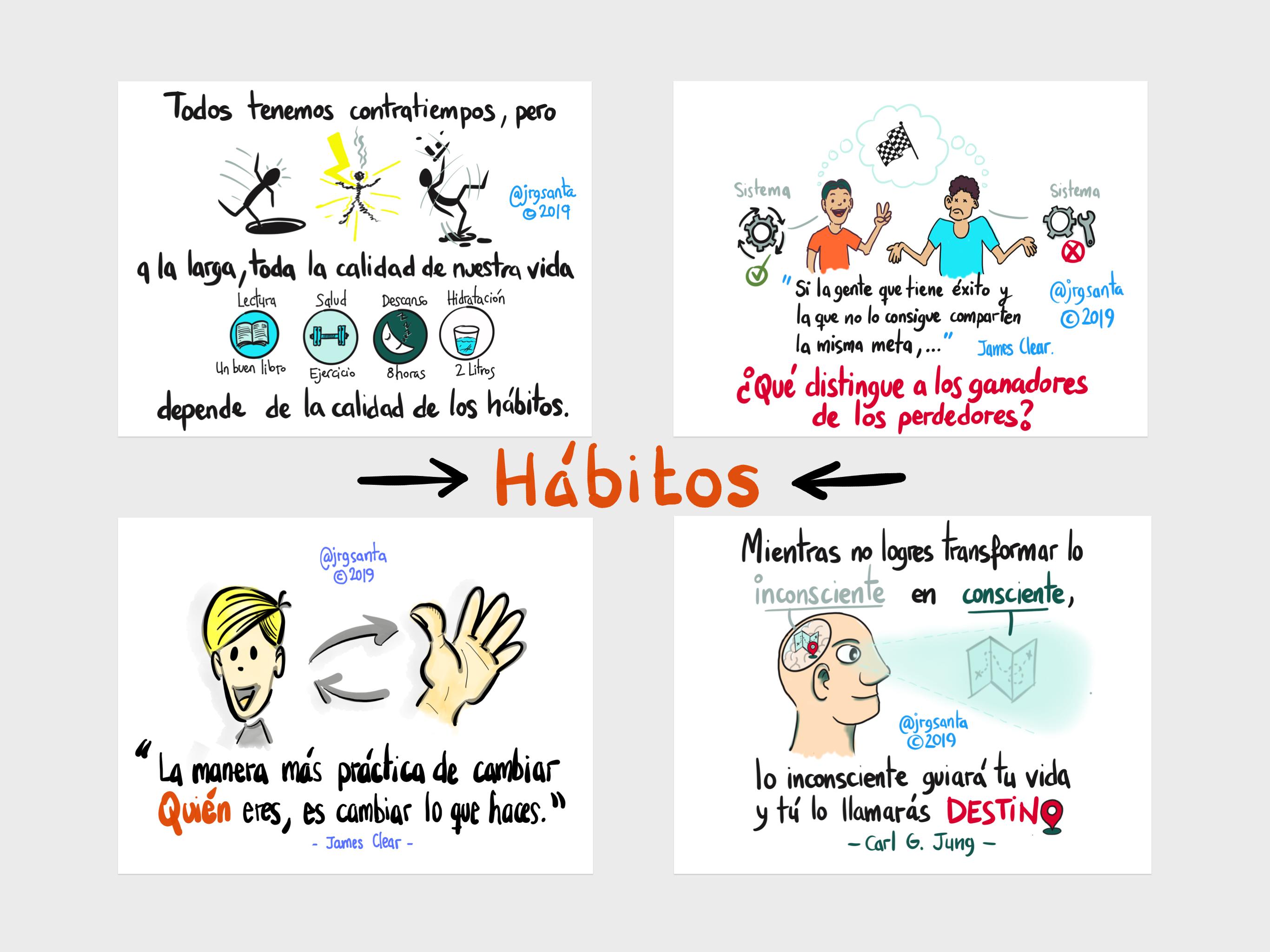 Resumen en VT de varios aspectos de los hábitos