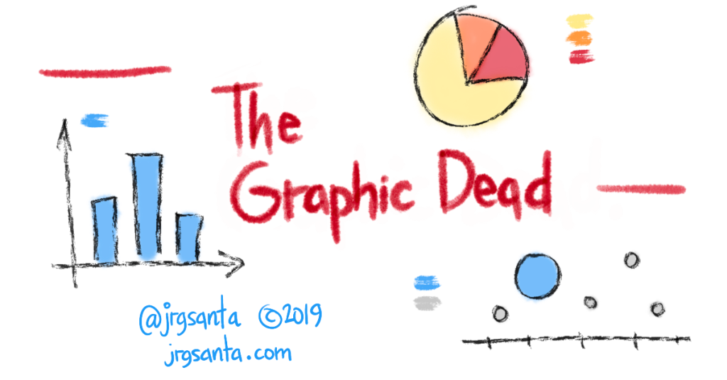 The graphic dead 2019/2020
