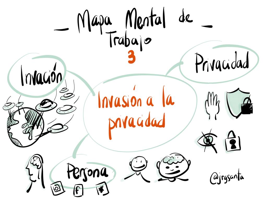 Dibujar conceptos en 4 pasos - Mapa Mental 3