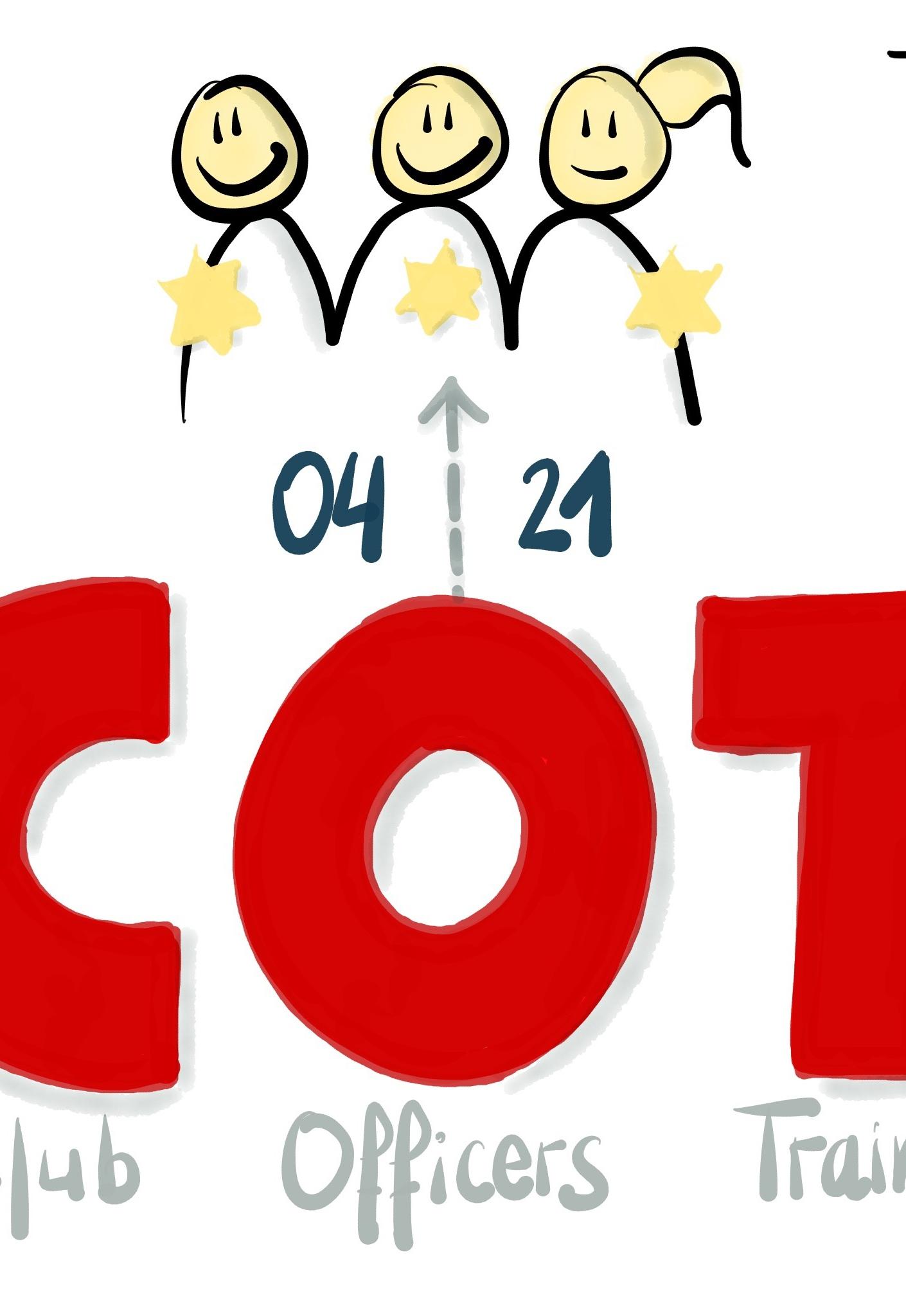 Título del COT 04/2021 en Visual Thinking